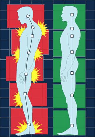 proper posture alignment
